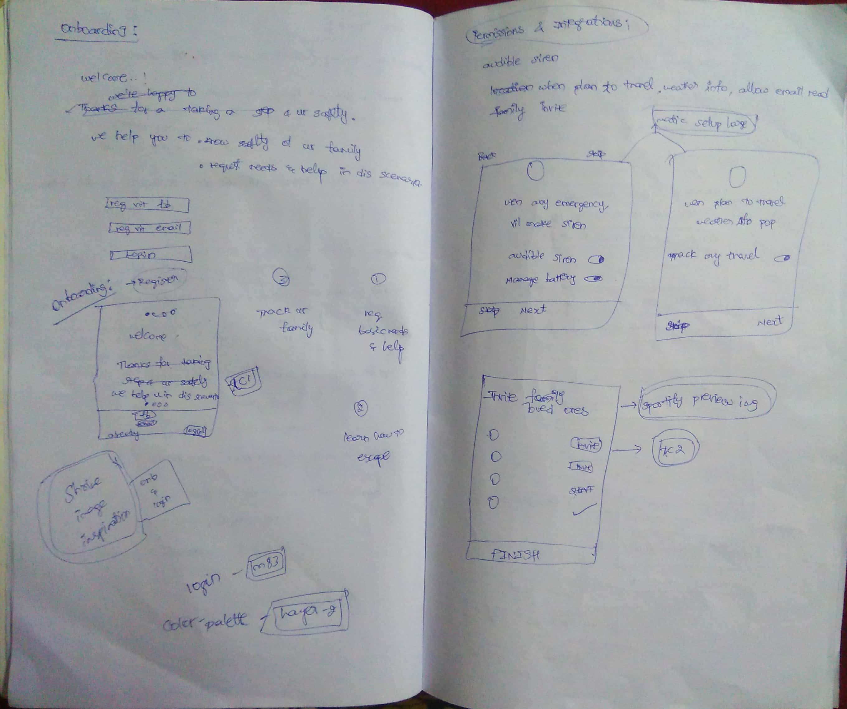 httpsstaticnotion-staticcomff46305a-a88a-4f79-a653-4dbfe0196df9Disaster_Alert_Sketches_2jpg